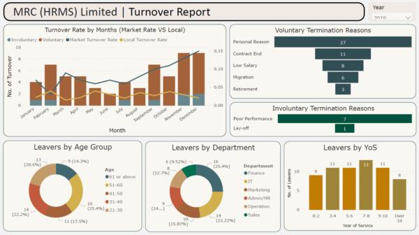 HR_Analytics